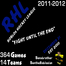 Roblox Hockey League Network (RHLN)