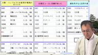 ジャジャウマ 明日の勝負レース(5/1 天皇賞春)