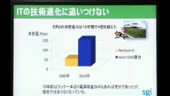 WHAT'sNEW's  #1「Japan IT Week 2011 春」