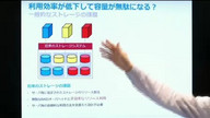 WHAT'sNEW's #3 「Japan IT Week 2011 春」第3回放送