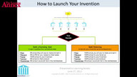 Inventors: Learn How to Launch Your Product!