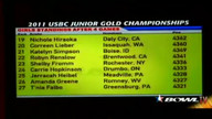 USBC Junior Gold Championships - Thursday morning Part 2