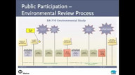 SR-710 Study All Communities Convening