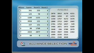 Alliance Selections