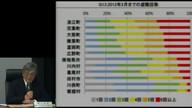 国会事故調 第19回委員会 2012/6/9