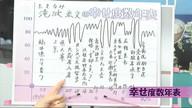 みわちゃんねる 突撃永田町!!第126回目のゲストは、自民党 たきなみ 宏文 参議院議員