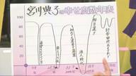 みわちゃんねる 突撃永田町!!第139回目のゲストは、自民党 宮川典子 衆議院議員です