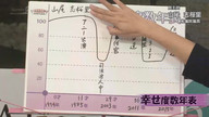 みわちゃんねる 突撃永田町!!第172回目のゲストは、民主党 山尾 志桜里 衆議院議員です。