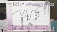 みわちゃんねる 突撃永田町!!第175回目のゲストは、共産党  辰巳 孝太郎 参議院議員です。